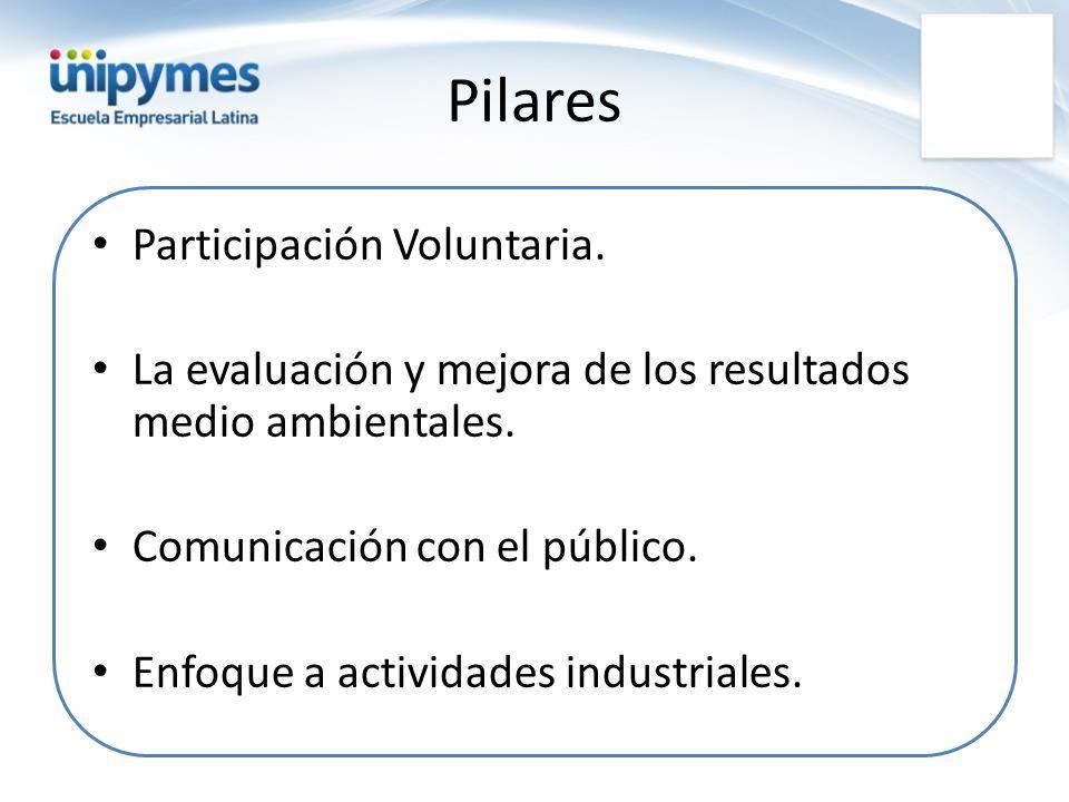 Pilares Participación Voluntaria.