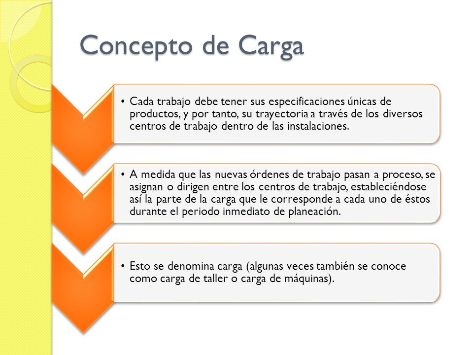 Concepto de Carga