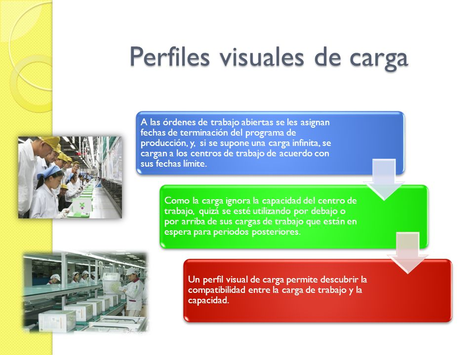 Perfiles visuales de carga