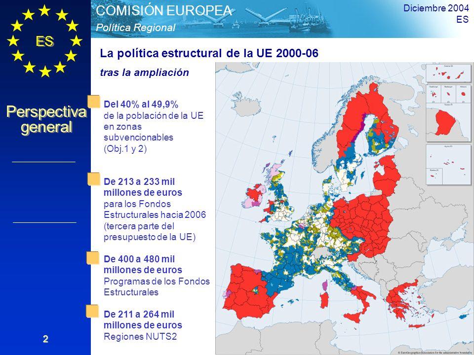 La política estructural de la UE 2000-06
