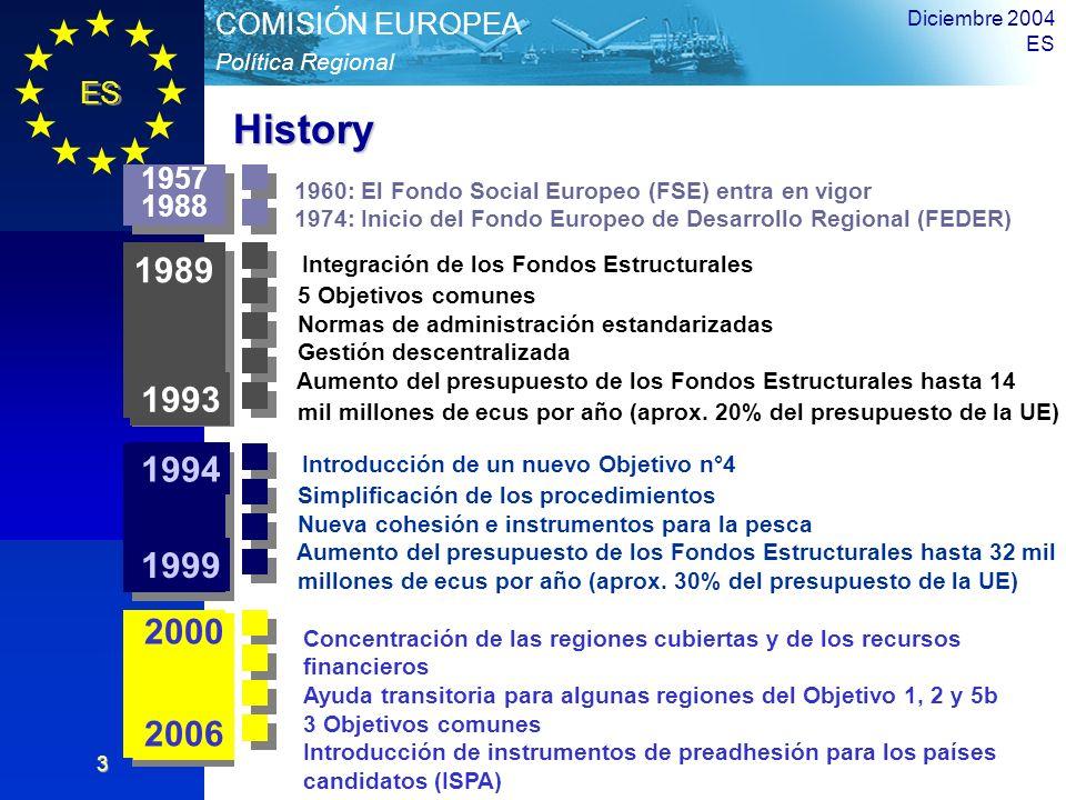 History Integración de los Fondos Estructurales 1989 1993