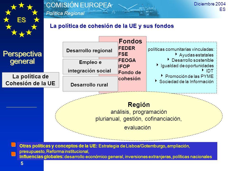 Fondos Región La política de cohesión de la UE y sus fondos