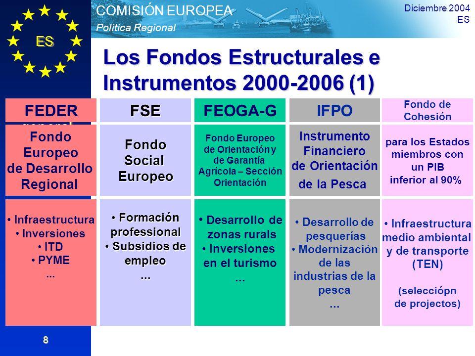 Los Fondos Estructurales e Instrumentos 2000-2006 (1)