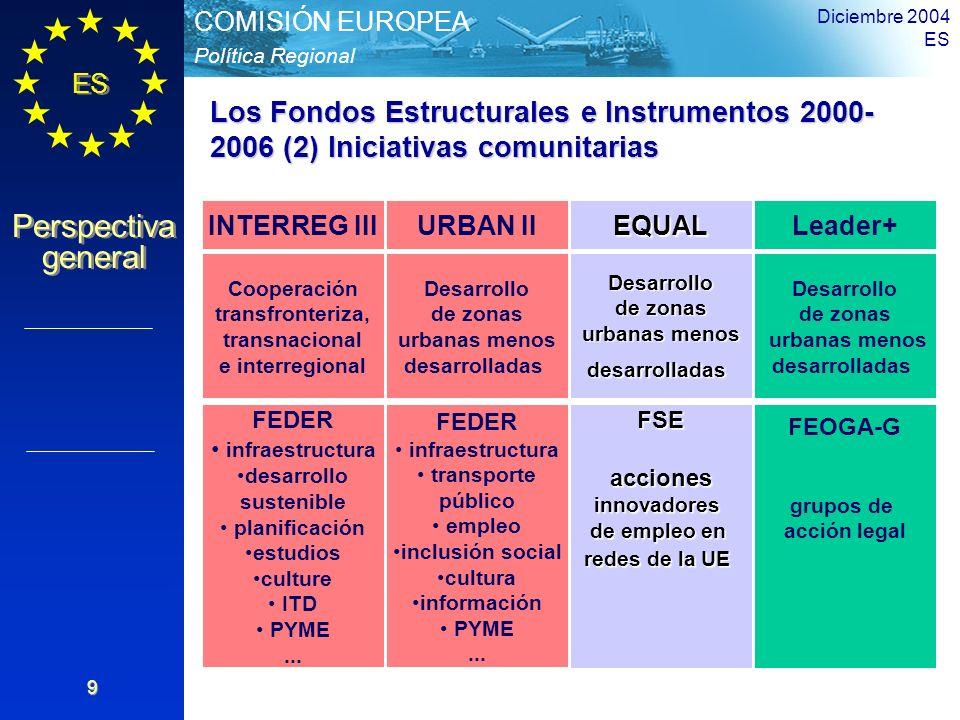 Diciembre 2004 ES. Los Fondos Estructurales e Instrumentos 2000-2006 (2) Iniciativas comunitarias.