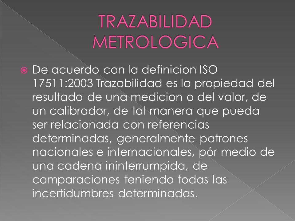 TRAZABILIDAD METROLOGICA