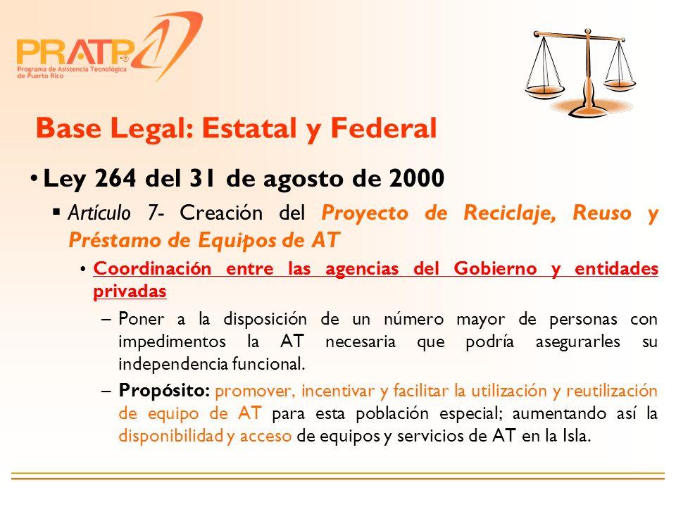 Base Legal: Estatal y Federal