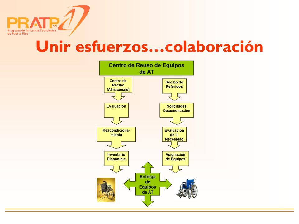 Unir esfuerzos…colaboración