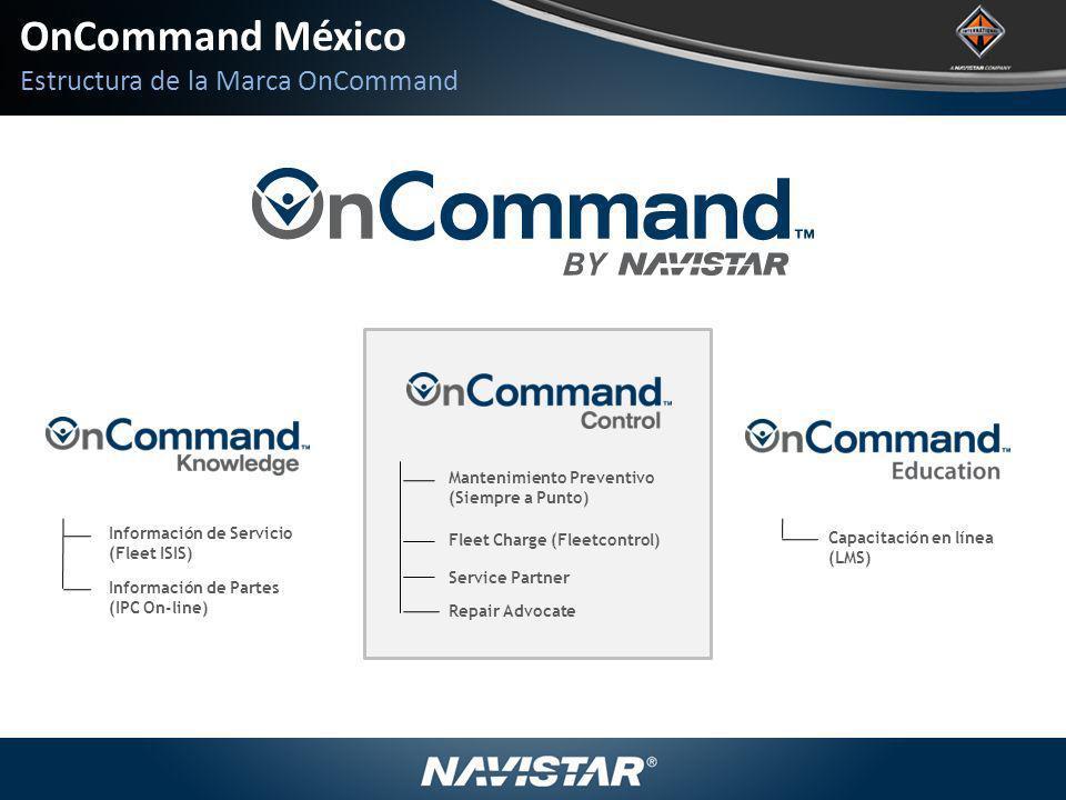 OnCommand México Estructura de la Marca OnCommand