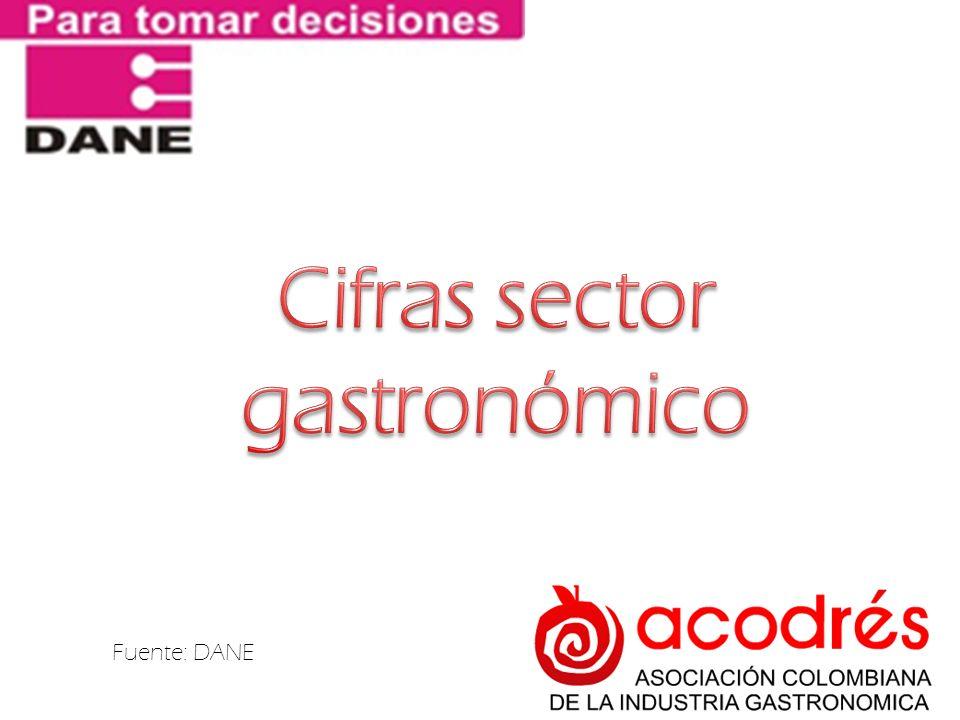 Cifras sector gastronómico