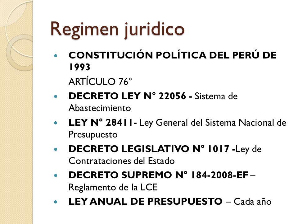 Regimen juridico CONSTITUCIÓN POLÍTICA DEL PERÚ DE 1993 ARTÍCULO 76°