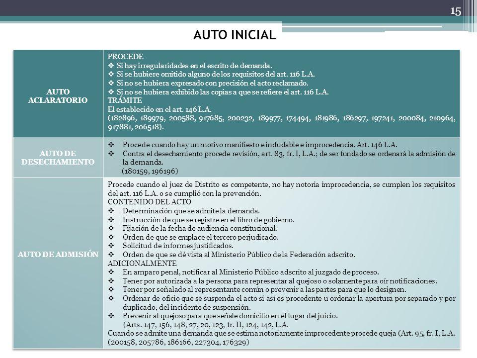AUTO INICIAL AUTO ACLARATORIO PROCEDE