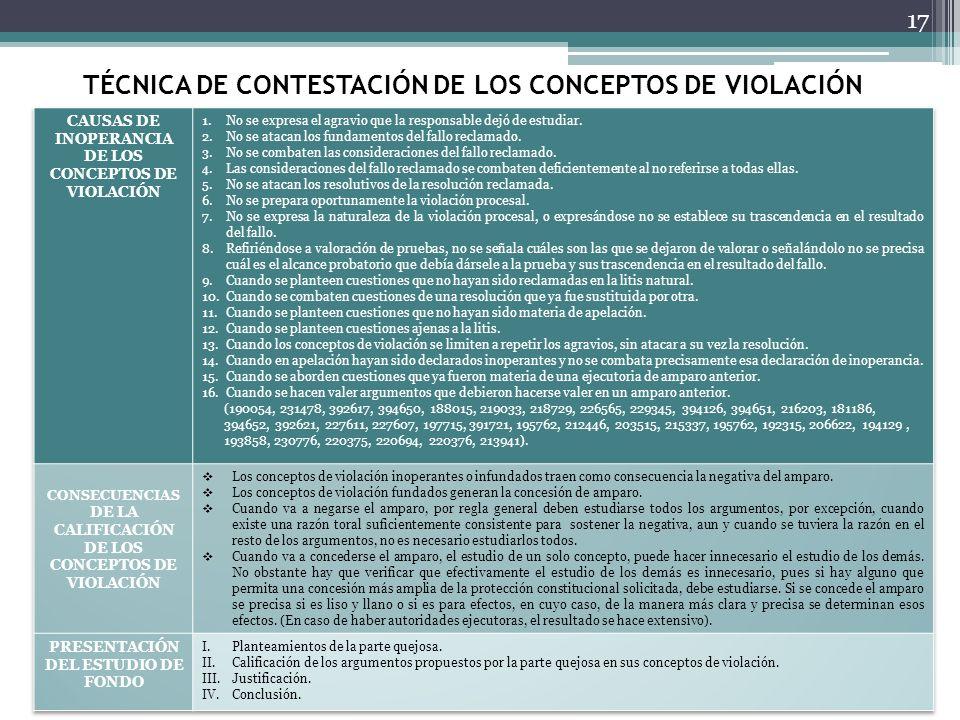 TÉCNICA DE CONTESTACIÓN DE LOS CONCEPTOS DE VIOLACIÓN