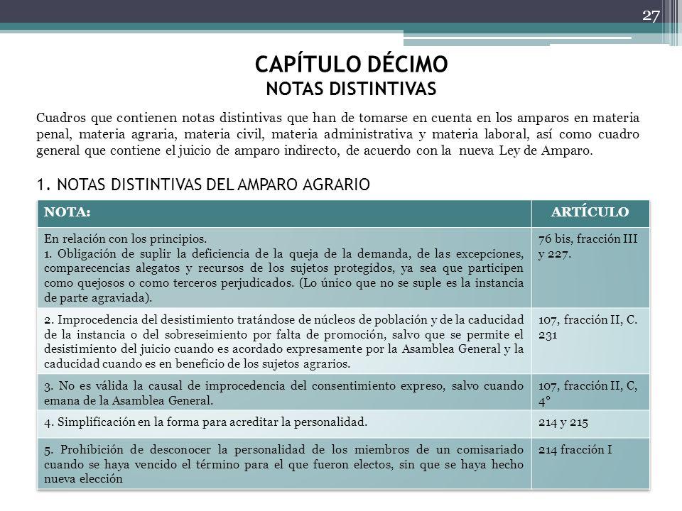 CAPÍTULO DÉCIMO NOTAS DISTINTIVAS