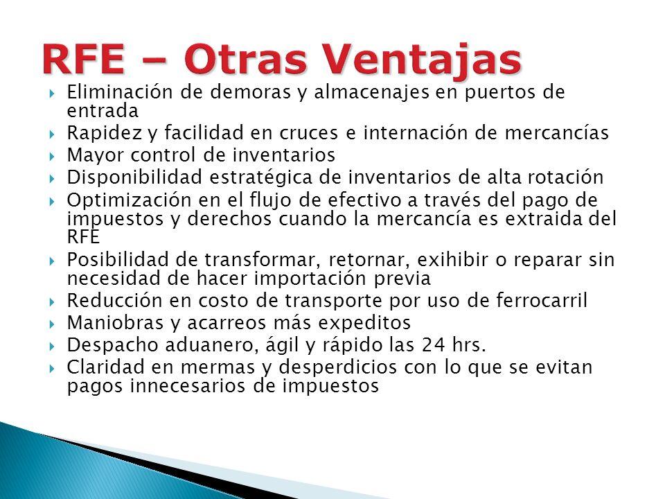 RFE – Otras Ventajas Eliminación de demoras y almacenajes en puertos de entrada. Rapidez y facilidad en cruces e internación de mercancías.