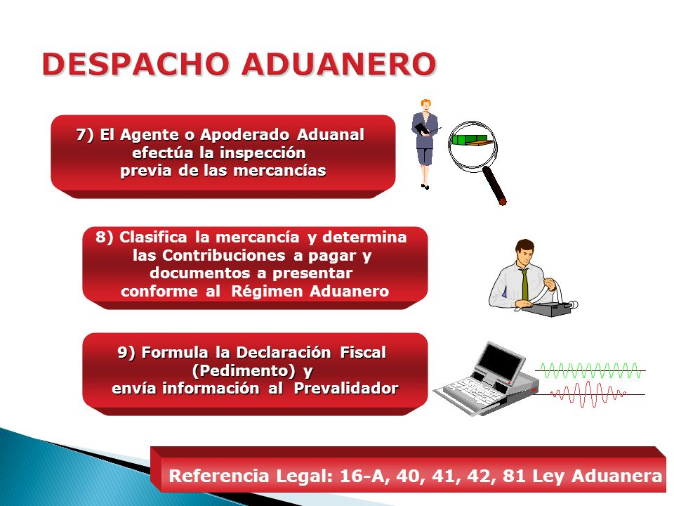 DESPACHO ADUANERO Referencia Legal: 16-A, 40, 41, 42, 81 Ley Aduanera