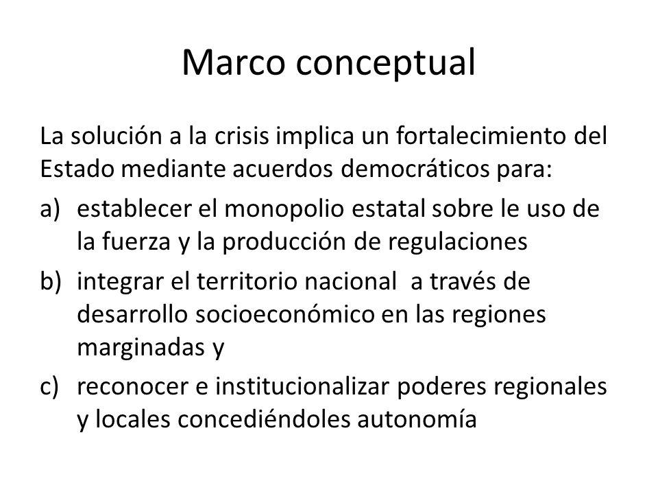 Marco conceptual La solución a la crisis implica un fortalecimiento del Estado mediante acuerdos democráticos para: