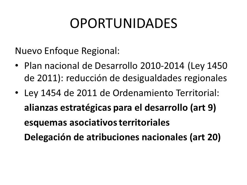 OPORTUNIDADES Nuevo Enfoque Regional: