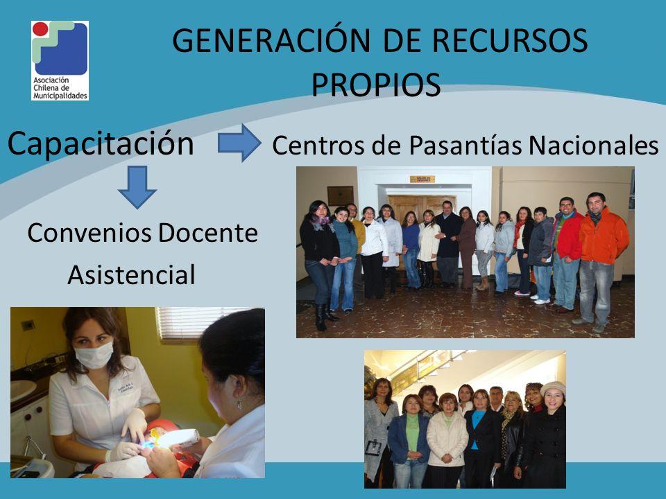 GENERACIÓN DE RECURSOS PROPIOS