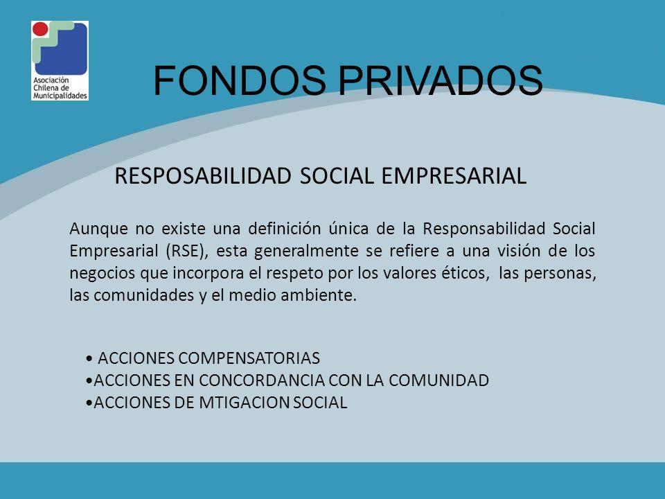 FONDOS PRIVADOS RESPOSABILIDAD SOCIAL EMPRESARIAL