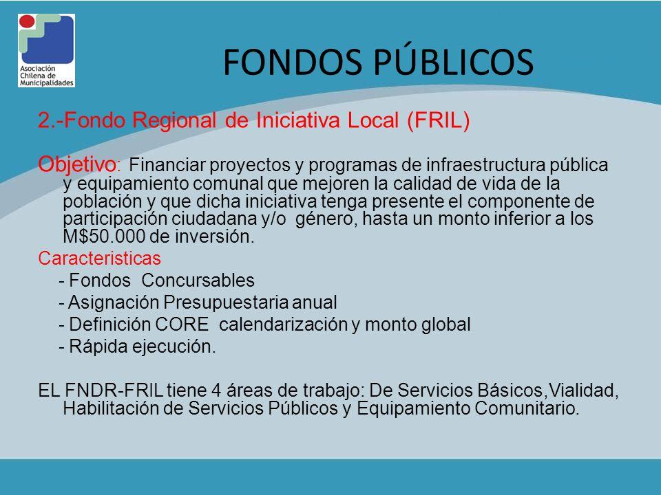 FONDOS PÚBLICOS 2.-Fondo Regional de Iniciativa Local (FRIL)
