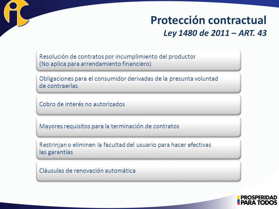 Protección contractual Ley 1480 de 2011 – ART. 43