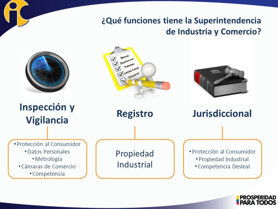 ¿Qué funciones tiene la Superintendencia de Industria y Comercio