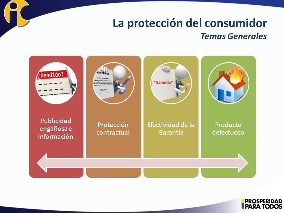 La protección del consumidor Temas Generales