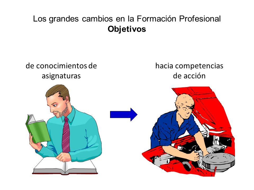 Los grandes cambios en la Formación Profesional Objetivos