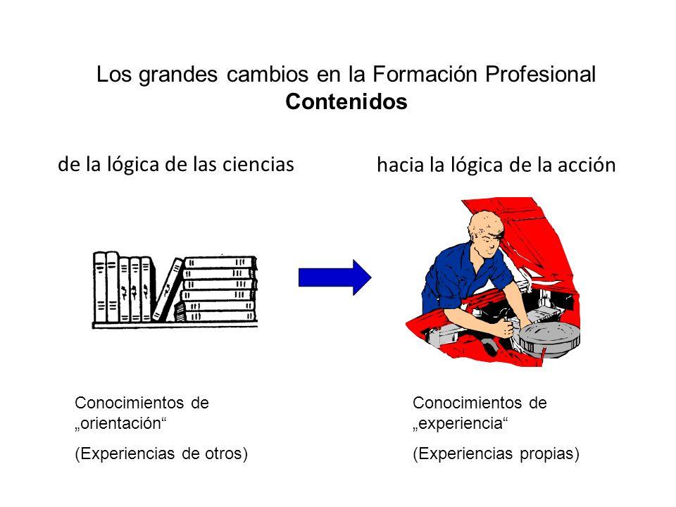 Los grandes cambios en la Formación Profesional Contenidos