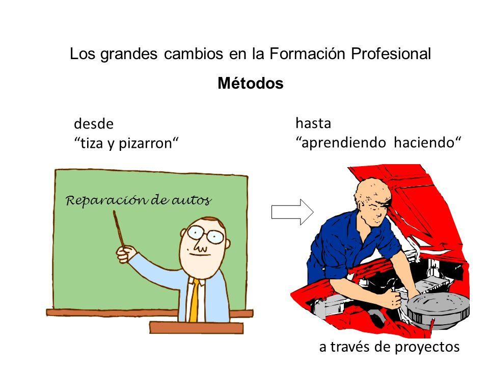 Los grandes cambios en la Formación Profesional