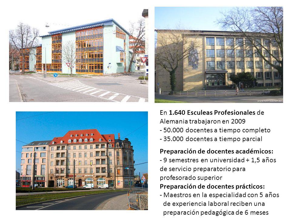 En 1.640 Esculeas Profesionales de Alemania trabajaron en 2009