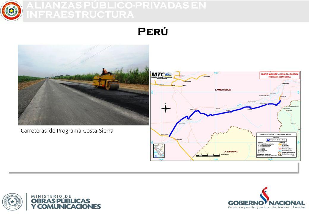 Perú Carreteras de Programa Costa-Sierra
