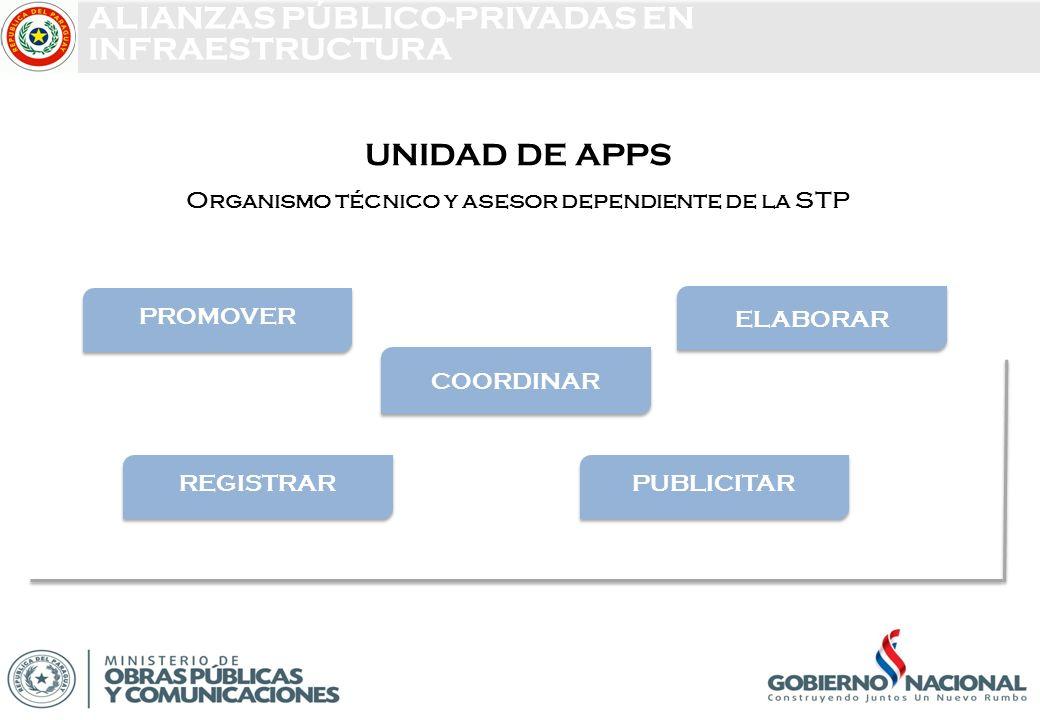 UNIDAD DE APPS Organismo técnico y asesor dependiente de la STP