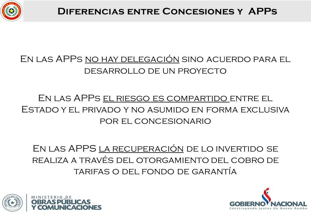 Diferencias entre Concesiones y APPs