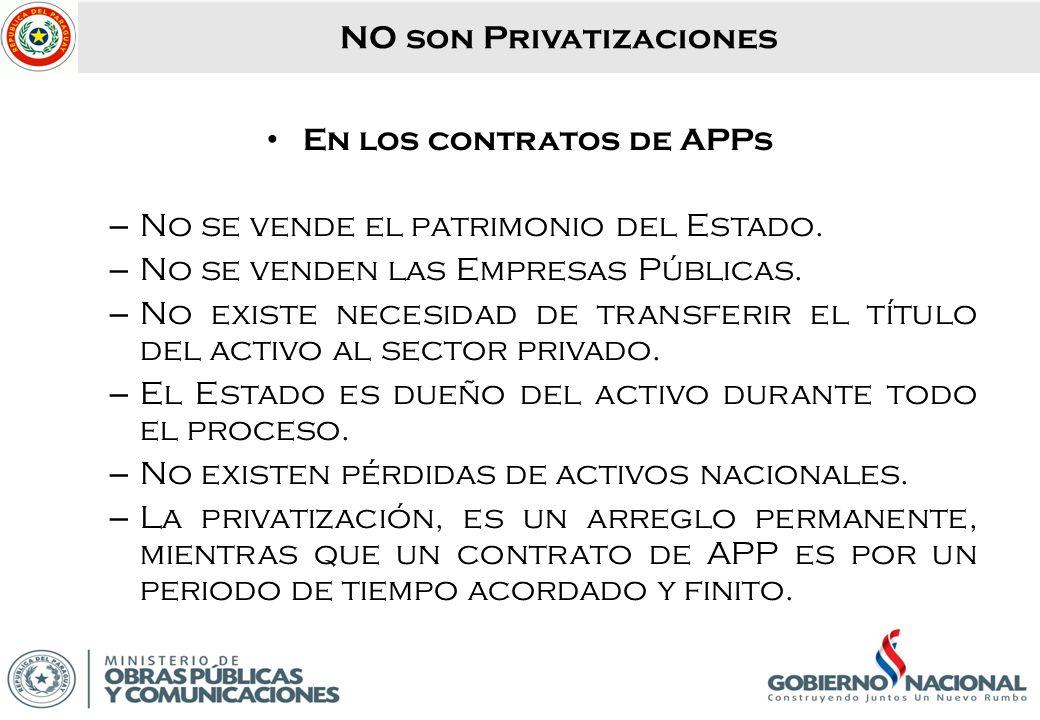 NO son Privatizaciones