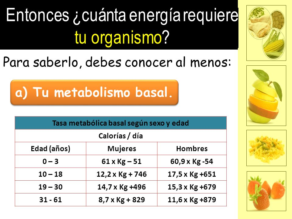 a) Tu metabolismo basal. Tasa metabólica basal según sexo y edad