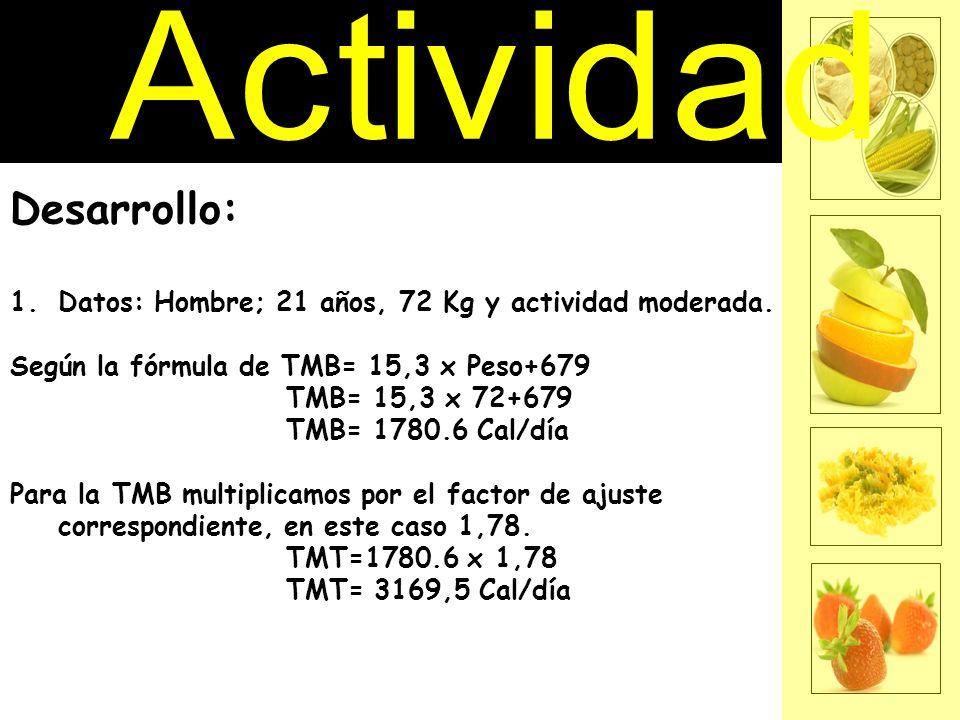 Desarrollo: Datos: Hombre; 21 años, 72 Kg y actividad moderada.