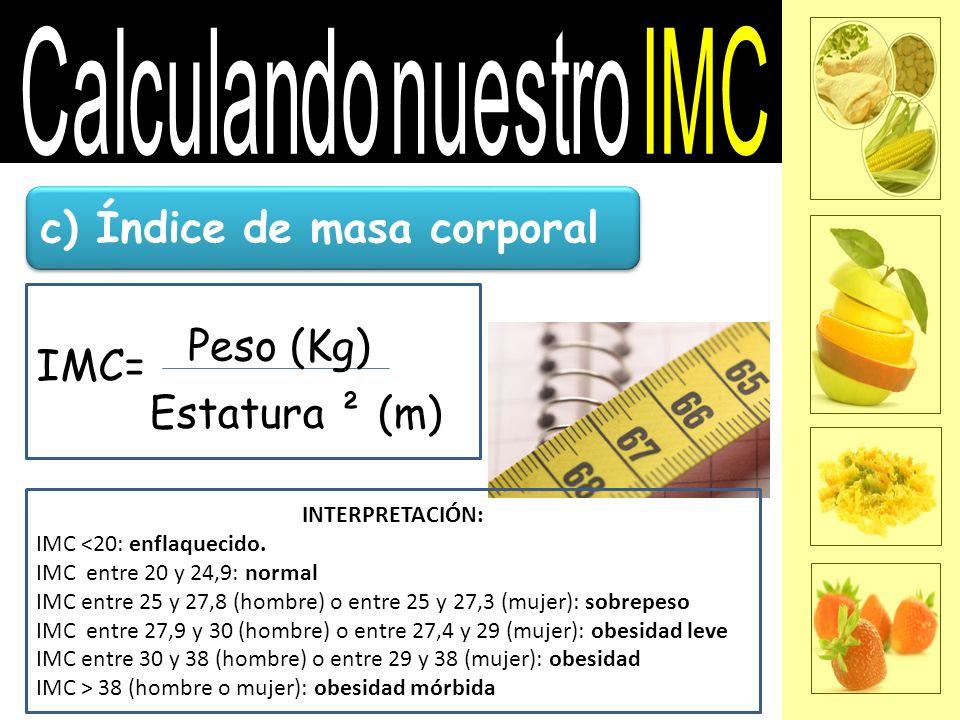 Calculando nuestro IMC
