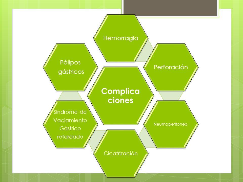 Complicaciones Hemorragia Perforación Pólipos gástricos Síndrome de