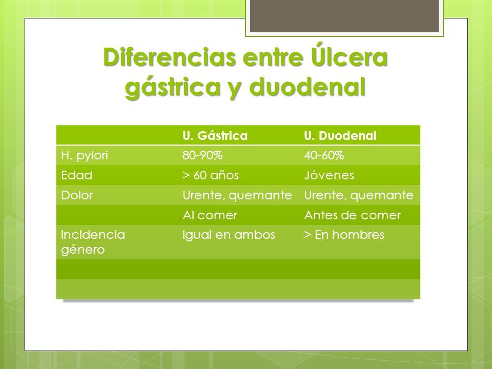 Diferencias entre Úlcera gástrica y duodenal