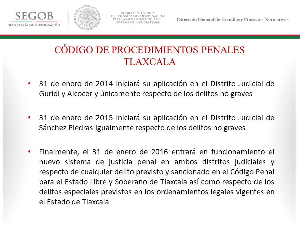 CÓDIGO DE PROCEDIMIENTOS PENALES TLAXCALA