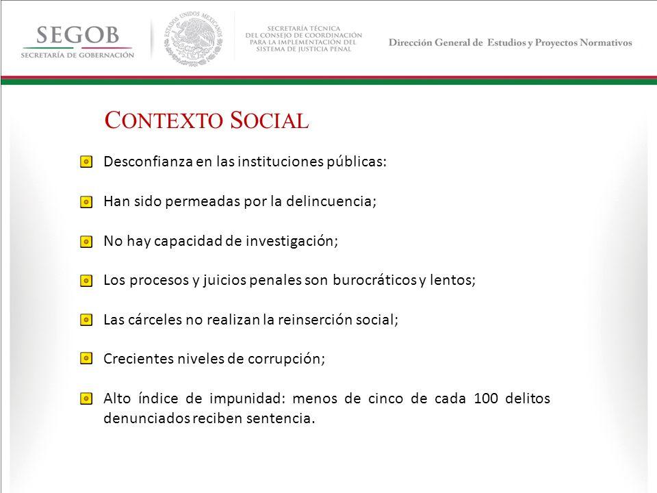 CONTEXTO SOCIAL Desconfianza en las instituciones públicas: