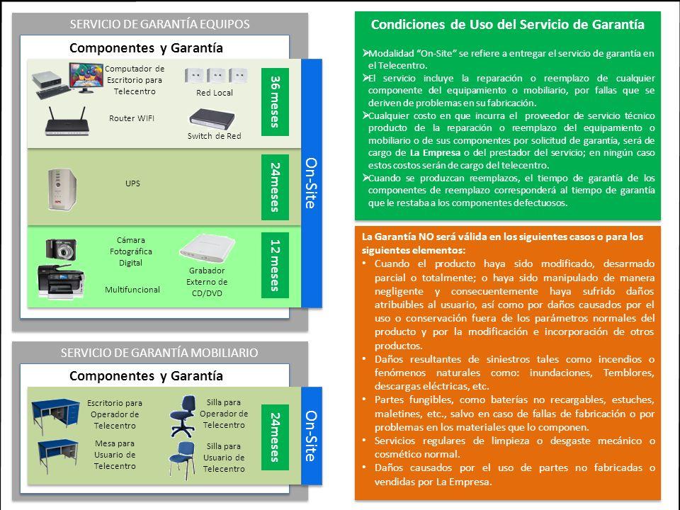 On-Site On-Site Condiciones de Uso del Servicio de Garantía
