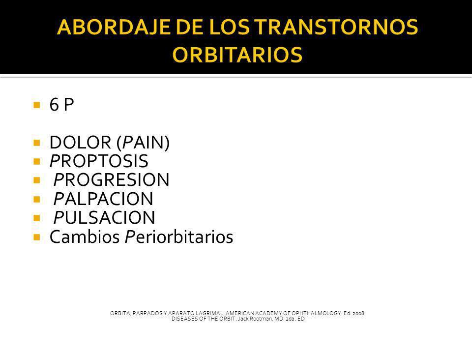 ABORDAJE DE LOS TRANSTORNOS ORBITARIOS