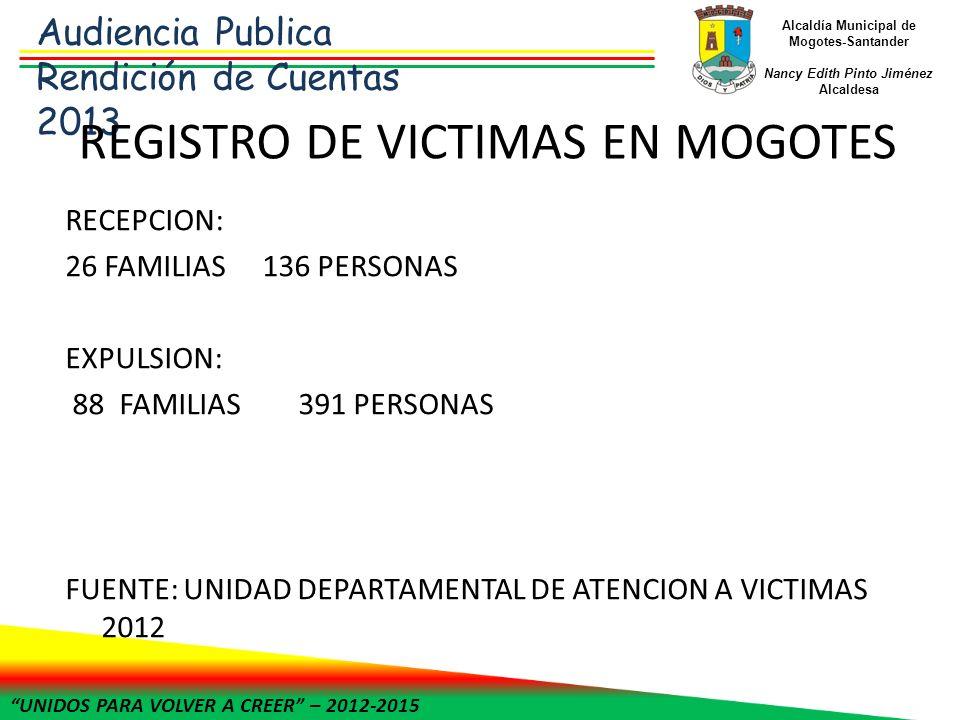 REGISTRO DE VICTIMAS EN MOGOTES