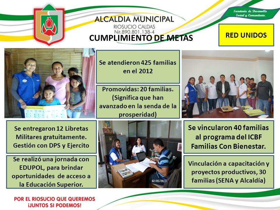 CUMPLIMIENTO DE METAS RED UNIDOS