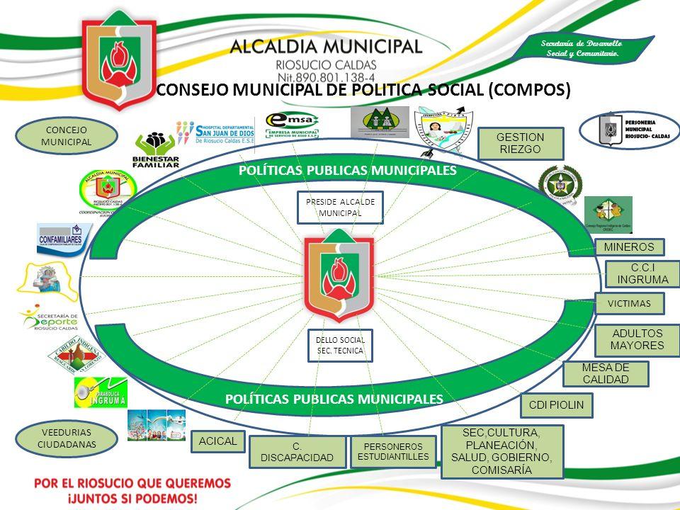 CONSEJO MUNICIPAL DE POLITICA SOCIAL (COMPOS)
