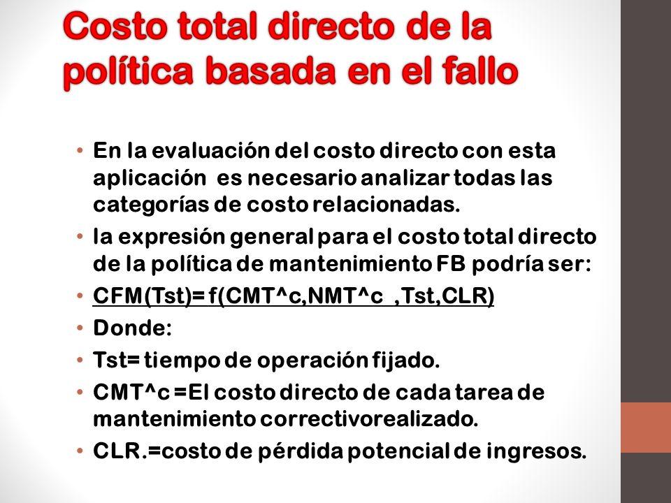 Costo total directo de la política basada en el fallo