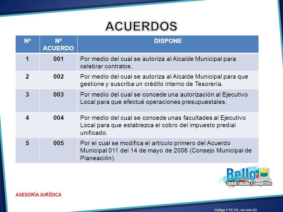 ACUERDOS Nº Nº ACUERDO DISPONE 1 001