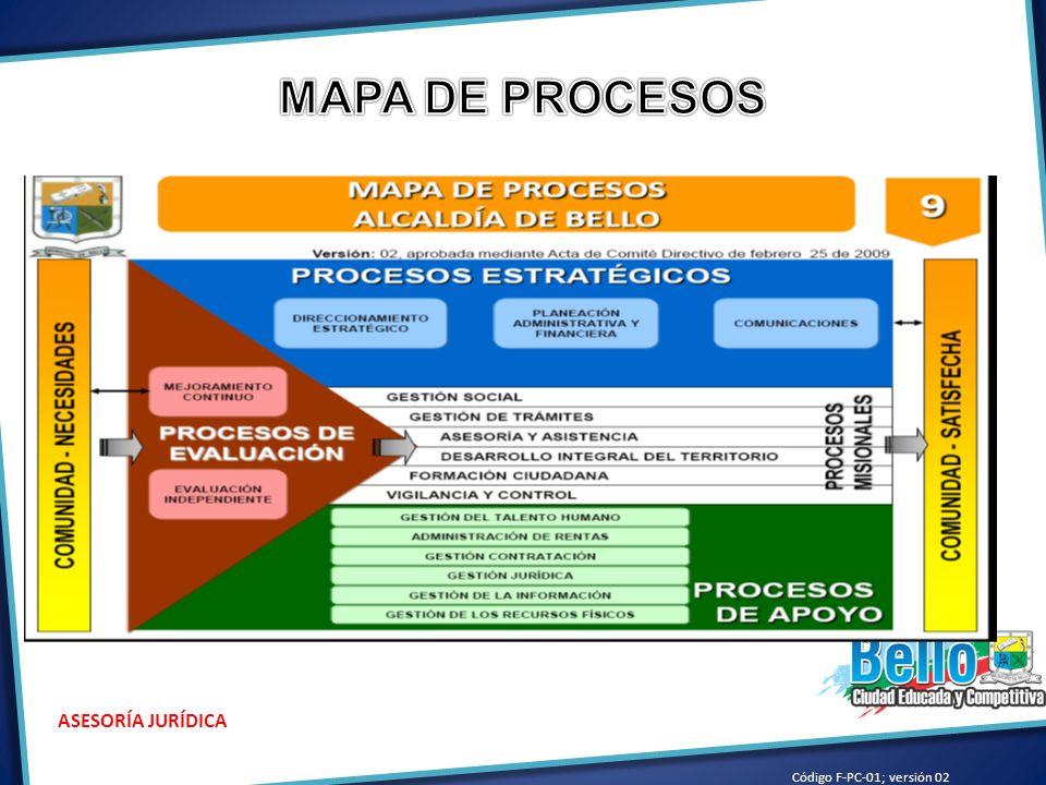 MAPA DE PROCESOS ASESORÍA JURÍDICA Código F-PC-01; versión 02